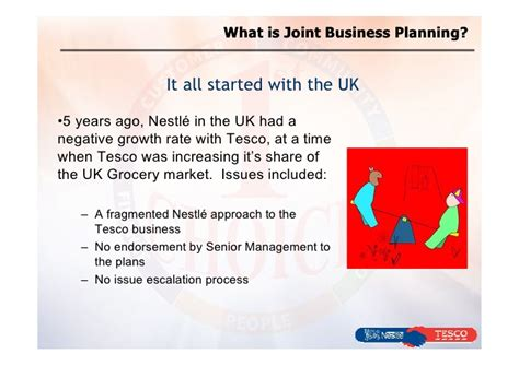 Business Plan Drive Thru Grocery Joint Business Plan Template