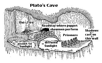 the portrait of a signet classics allegory of the cave