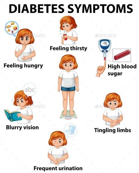 girl  diabetes symptoms diagram  interactimages