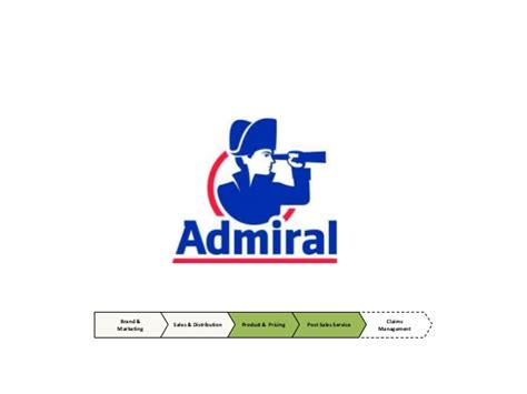 confused com house insurance admiral house insurance 28 images admiral insurance 7 half year profits rise to