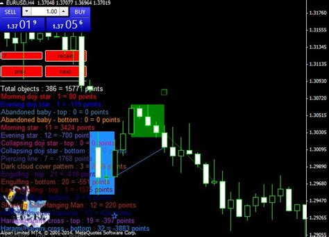 candlestick pattern download download candlestick chart patterns indicator free forex