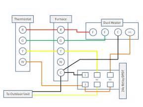 nordyne model e2eb 015ha wiring diagram trane xt500c wiring diagram elsavadorla