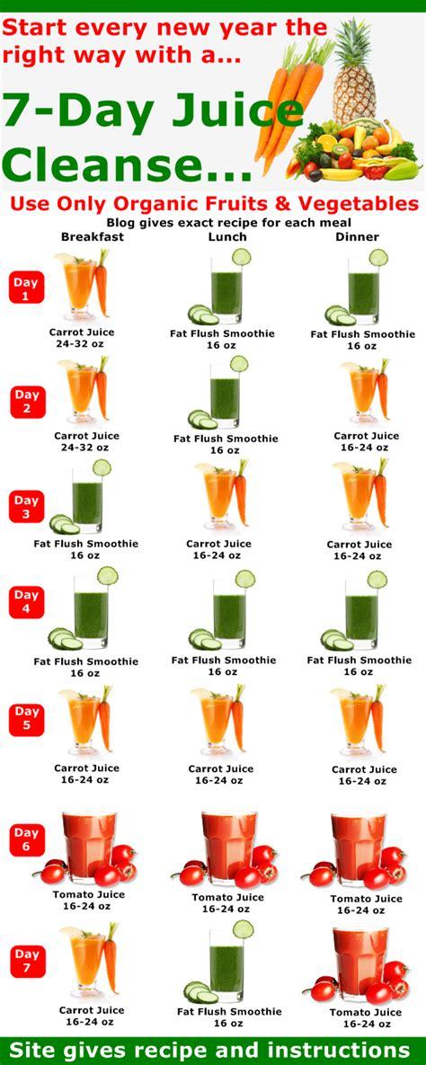 Green Juicing Diet Green Juice Detox Plan For Beginners by 7 μερεσ με μια σουπερ αναζωογονηση Bioathens