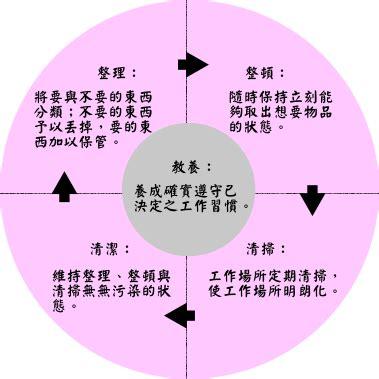 What Are Mba1s Vs Mba 2s 5s現場管理法 mba智库百科