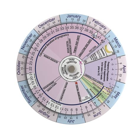 Ovulation Calendar Pregnancy Calculator Pregnancy Wheel And Ovulation Calendar