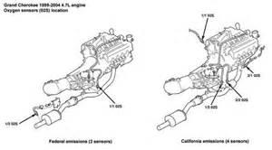 how any oxygen sensors are on a 1999 grand cherokee laredo