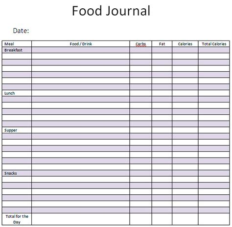 template for food journal weekly food diary template new calendar template site