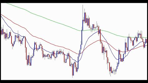 pattern day trading in forex 1 2 3 trend reversal pattern day trading forex live