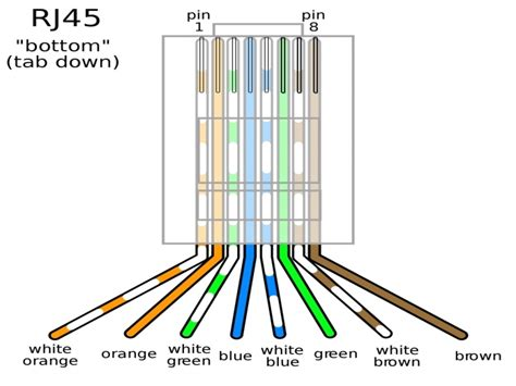 diagrams t1 crossover cable rj45 pinout wiring diagrams