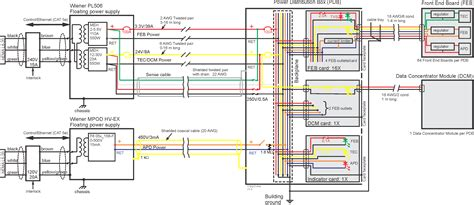 cat 6 crossover wiring diagram cat 6 crossover pinout