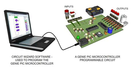 what is a pic microcontroller what can it do