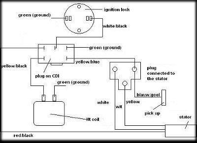 basic electronics wiring diagrams basic ignition switch