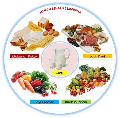Buku Diet Sehat Dan Aman Untuk Anak Anak Ik 4 Sehat 5 Sempurna Makanan Sehat Untuk Anak Digipat