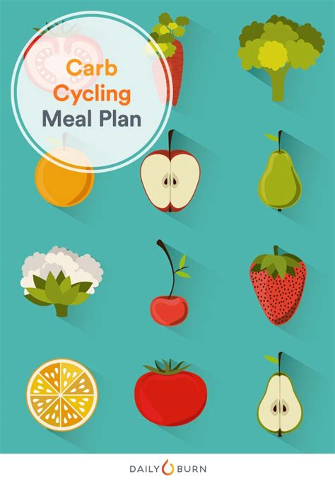 carb cycling a daily meal plan to get started carb cycling a daily meal plan to get started