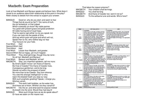 King Lear Essay Questions by Essay Questions King Lear