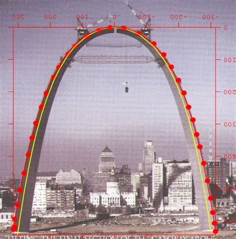 arch section st louis arch