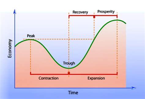 receding definition 經濟原理解析 財富的本質 財富來自於生產 商品數量決定貨幣的價值 原3 4債務世界 痞客邦 pixnet