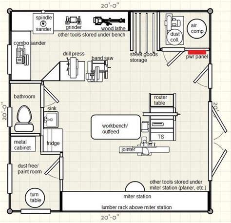 layout of workshop for mechanics new woodshop layout advice by shawn lumberjocks com