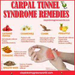 home remedies for carpal tunnel corner carpal tunnel it is what it is
