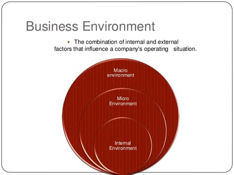 the environment of business presentation on dimensions of business environment