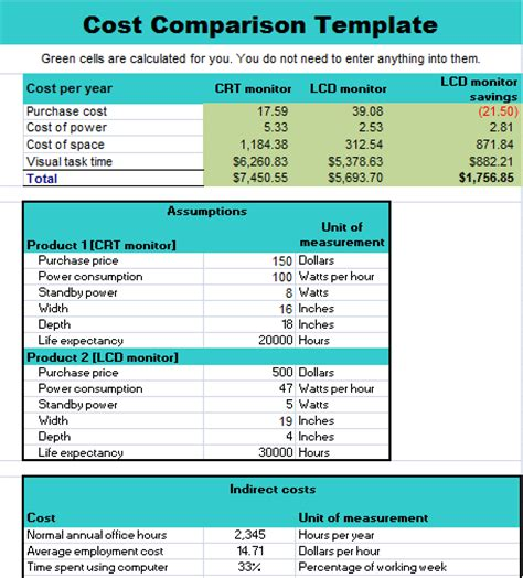 Price Comparison Template cost comparison template ms office guru