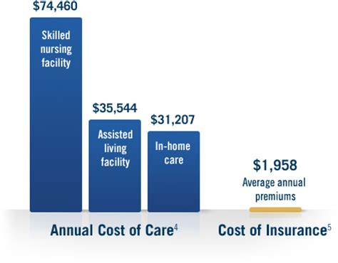 average house insurance cost average cost of house insurance 28 images here s why it costs 1 204 a month to