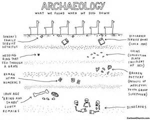 archaeology cartoonchurch