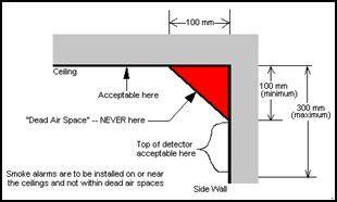 smoke detectors in bedrooms code smoke alarm guidelines windsorfire com