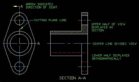 section line autocad autocad 2d 3d cadd techs engineering services pvt ltd