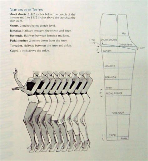 patternmaking for fashion design armstrong pdf 172 best images about dress terms on pinterest different