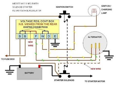 mgb saturn alternator conversion wiring diagrams repair