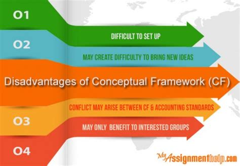 Custom Assignment Writers For Masters by Write An Essay Conclusion Feissecre 2015 Conceptual
