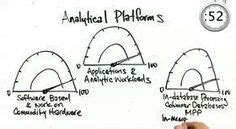 warehouse layout and design principles 1000 images about analytics on pinterest business