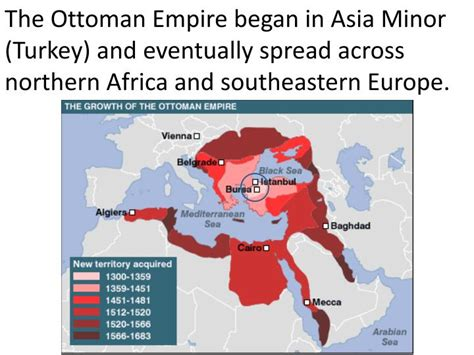 When Did The Ottoman Empire Begin ppt muslim empires around 1500 review questions powerpoint presentation id 1550855