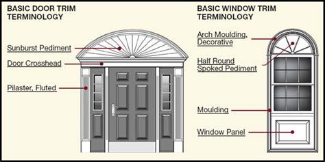 door and window trim at discount prices wholesalemillwork