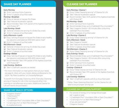 Detox Schedule by 9 Day Isagenix Cleanse Schedule