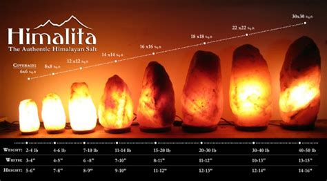 science behind salt ls the science behind himalayan salt ls how they benefit