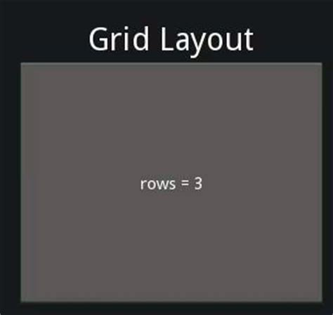 gridlayout javadoc widgets kivy 1 10 1 dev0 documentation