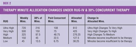 Medicare Rug Levels by Rug Levels Rugs Ideas