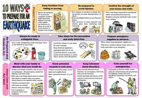 tuning in to safety preparing your mind for the safety message books 10 ways to prepare for an earthquake home