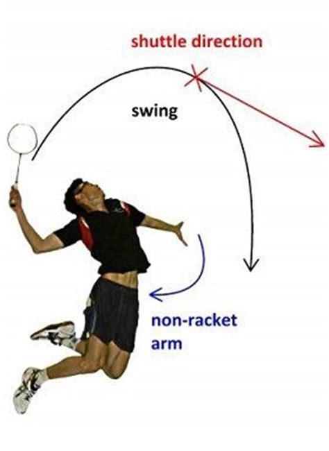 badminton swing technique 1000 images about badminton class on pinterest kansas