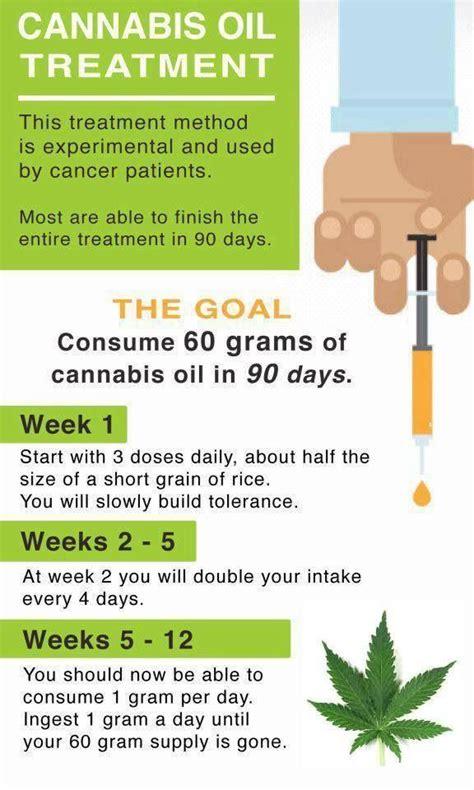 Just Need Detox For Marijuana Where Do I Go by 25 Best Ideas About Hemp On Cbd