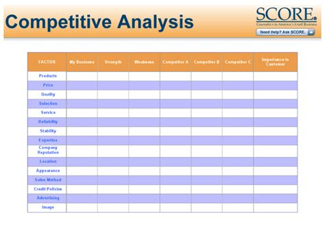 competitor analysis template free competitive analysis template selimtd