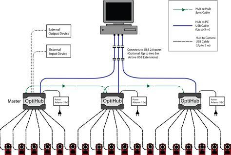 usb wiring diagram wiring diagram with description