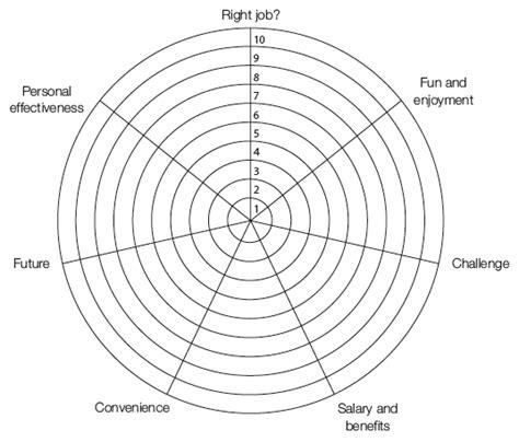 career wheel template gse bookbinder co
