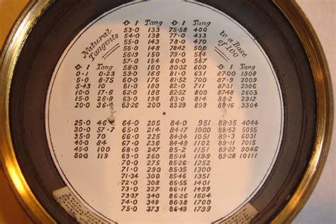 celestial navigation - Sextant Navigation Tables
