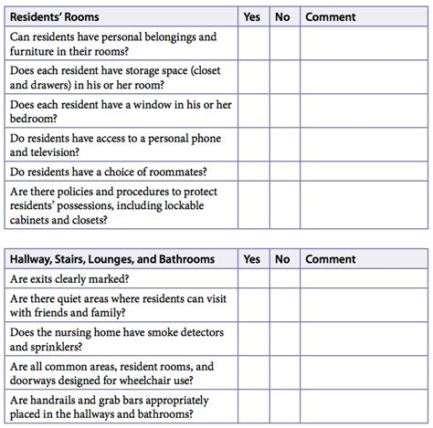 the nursing home checklist openplacement community