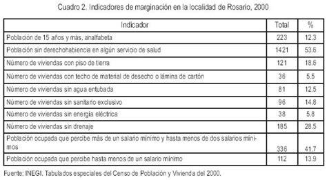 cuando depositan en las becas del estado de mexico 2016 oferta institucional y marginaci 243 n social experiencias de