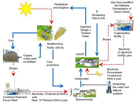 Water Resources Management2 Paket 3 Ebook bloggang surya21