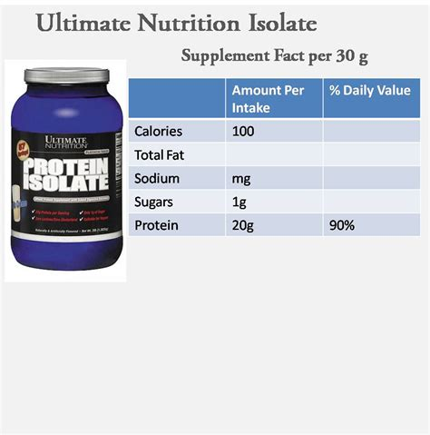 Ultimate Nutrition Whey Protein Isolate ultimate nutrition isolate whey protein